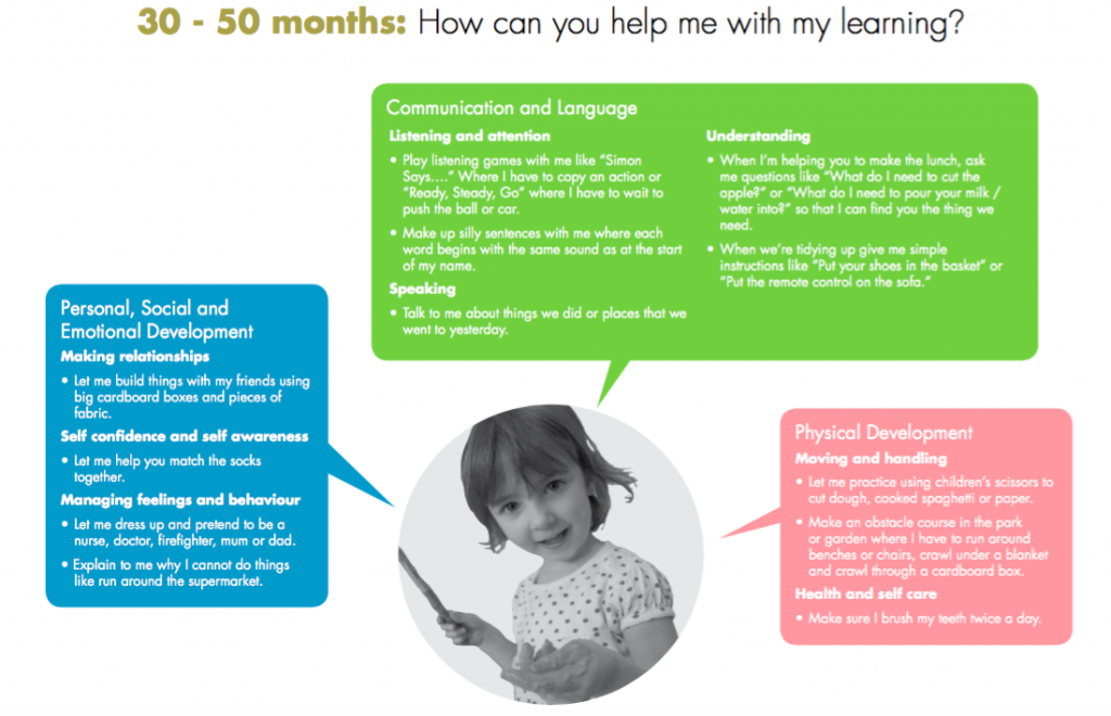 EYFS - helping with their learning